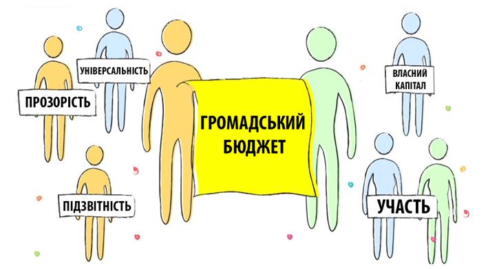 """Картинки по запросу """"громадський бюджет"""""""